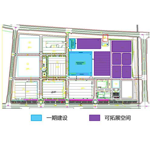 长城汽车售后备件物流中心CDC规划及物流发展战略