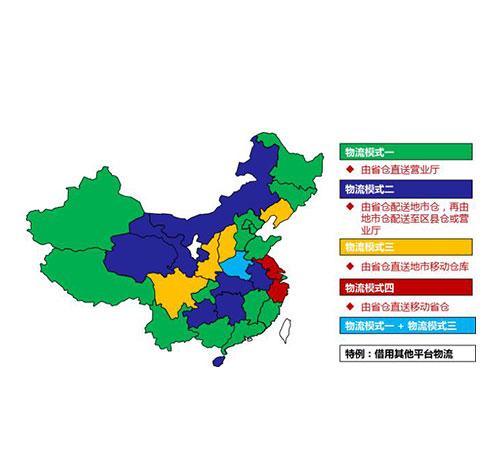 中国移动全国仓储物流体系和运输优化提升