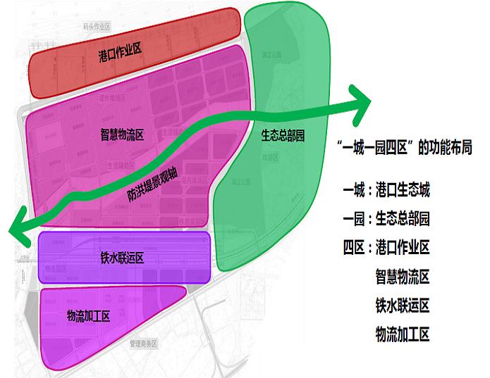 武汉长江经济带多式联运智慧港口生态城可研已顺利完成